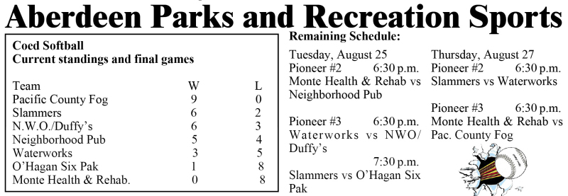 Aberdeen Parks and Recreation Sports